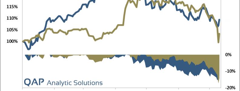 hong kong vs german stocks - 10.07.2015