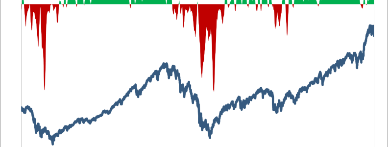 indicator europa